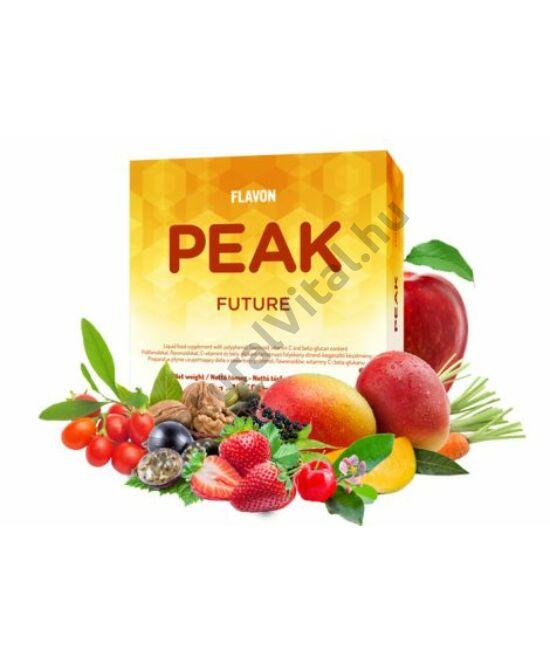 FLAVON_PEAK_FUTURE